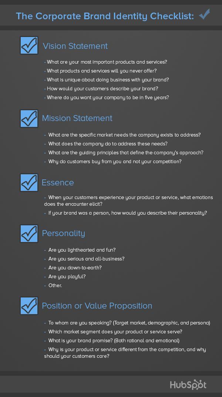 Corporate Brand Identity Checklist